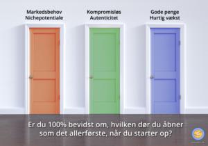 At starte egen virksomhed for at leve et autentisk liv. Billede af døre, som repræsenterer valg.